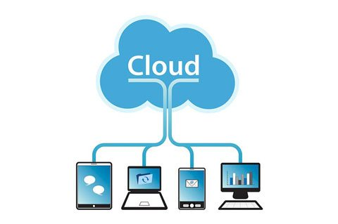Our point of sale system is cloud based to ensure that your inventory is updated in real time